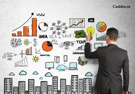 Как составить бизнес–план
