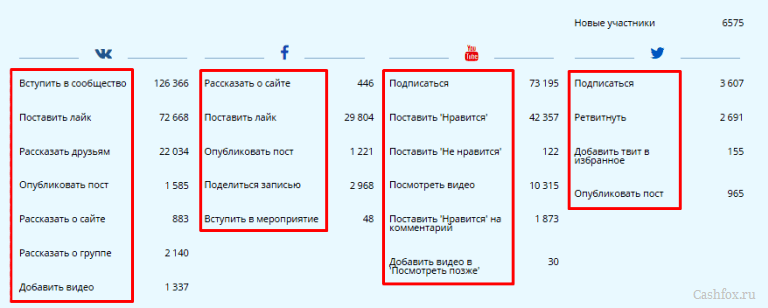 Примеры заданий на Вктаргет