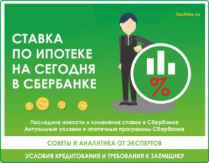 Процентные ставки по ипотечным кредитам Сбербанка